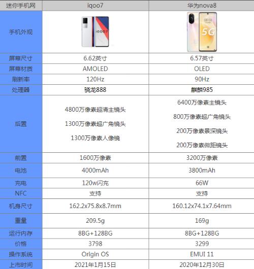 iqoo7和华为nova8哪个好性价比高 参数配置对比评测