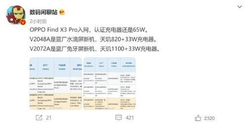 oppo find x3 pro最新消息:配备了65W快充