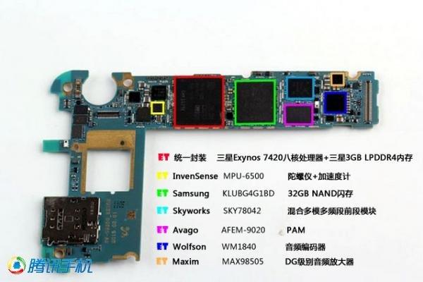 Galaxy S6 Edge  Galaxy S6 Edge+ 首先S6 Edge+取消了机身顶部的红外发射器,上下两颗麦克风的位置也发生了变化,其次可以看到S6 Edge+顶部和底部的中框部分稍微做了一些改变——在金属框中间部分加入凸起的棱线设计。   接下来就eWiseTech工程师拆解这两款手机,看下内部结构有何不同。(以下左边:Galaxy S6 Edge的部件,右边:Galaxy S6 Edge+的部件)  卡托:Galaxy S6 Edge单卡;Galaxy S6 E